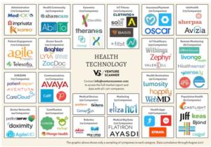 healthtech1-768x537-1